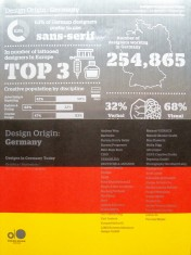 Design Origin  Germany portada