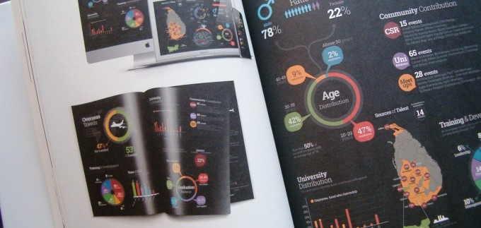 Infographic Design in Media interior 1
